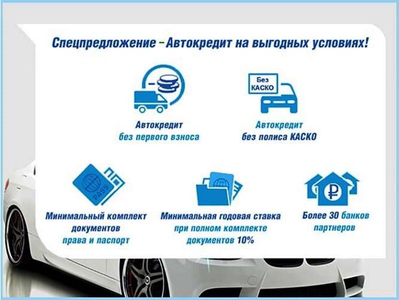 какие нужны документы для оформления автокредита в автосалоне