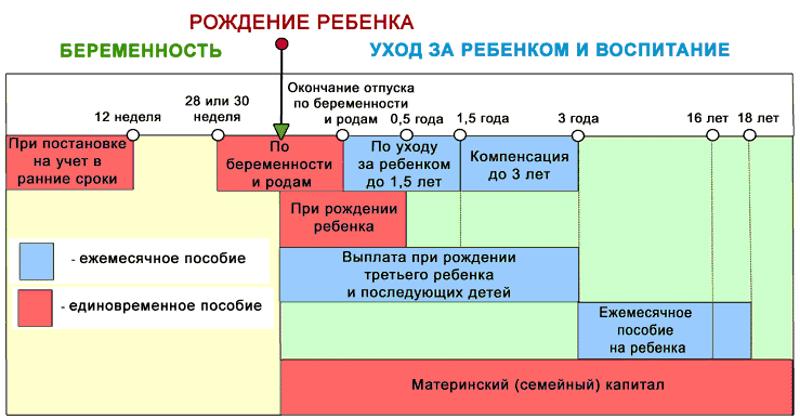 Изображение - В каких числах переводят детские пособия на карту kakogo-chisla-perevodjat-detskie-posobija-na-kartu-sberbanka-6