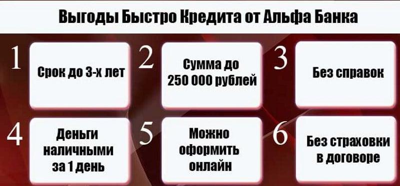 кредит Альфа-Банк без поручителей и справок