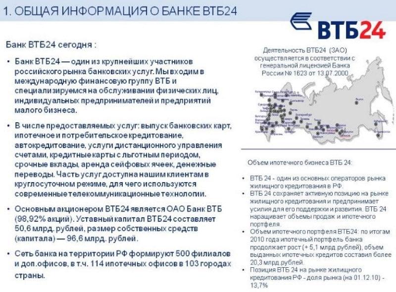 партнеры банка ВТБ 24 для снятия наличных без комиссии