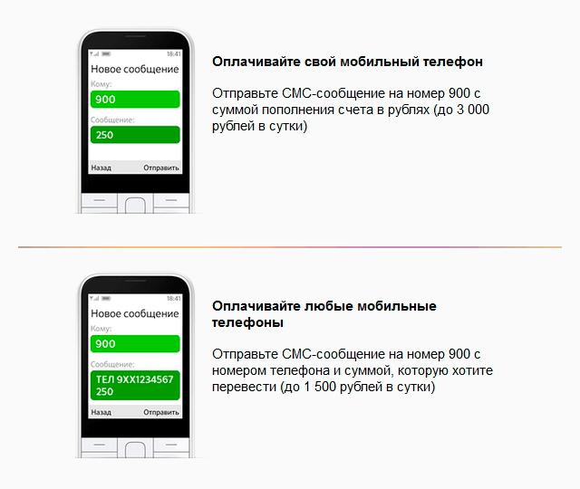 Изображение - Как оплатить телефон через 900 сбербанк sberbank-oplata-telefona-cherez-sms-9001