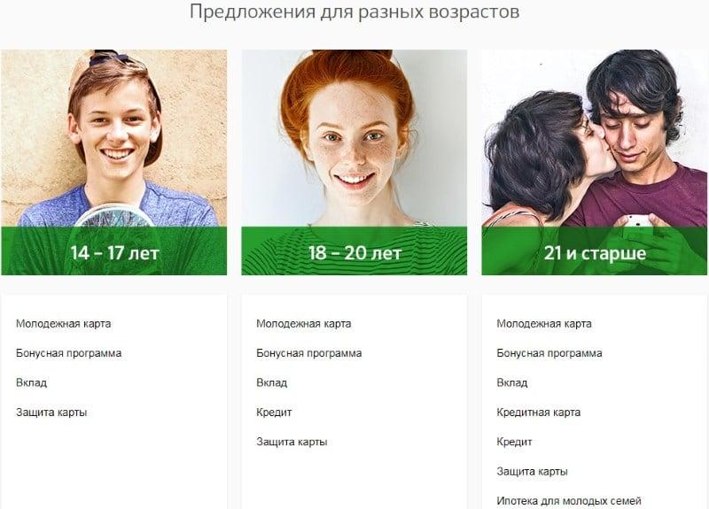 кредит онлайн круглосуточно на карту без проверок срочно