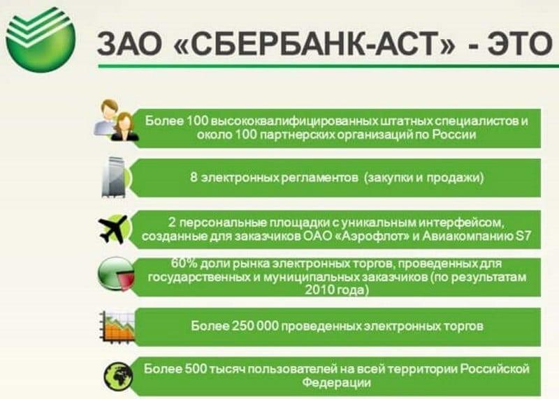 как пройти аккредитацию на Сбербанк АСТ