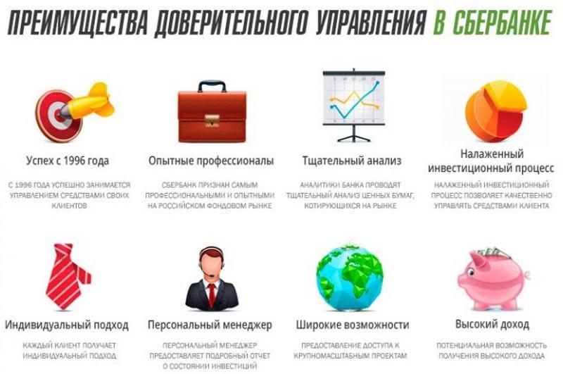продукты и услуги Сбербанка
