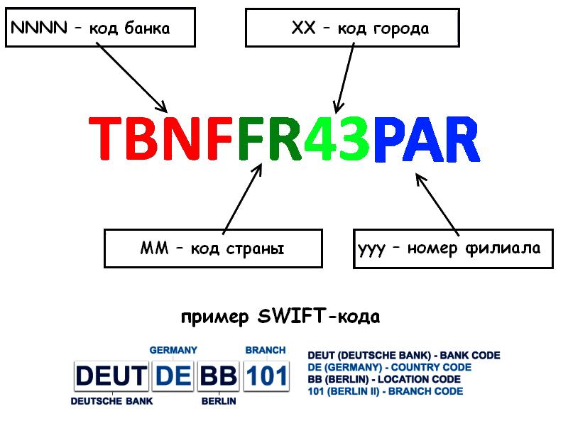 Изображение - Что входит в банковские реквизиты chto-takoe-bankovskie-rekvizity-8