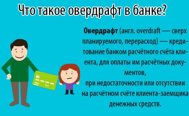 Изображение - Как подключить овердрафт в сбербанке chto-takoe-overdraft-po-karte-sberbanka-2