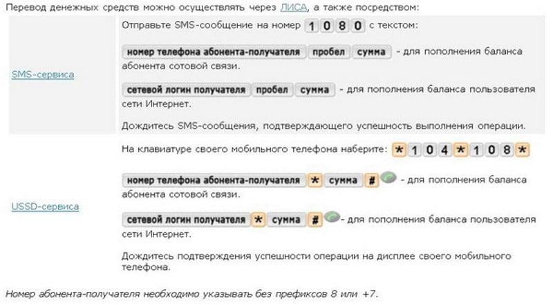 Изображение - Перевод денег с мотива на мотив kak-perevesti-dengi-s-motiva-na-motiv-2