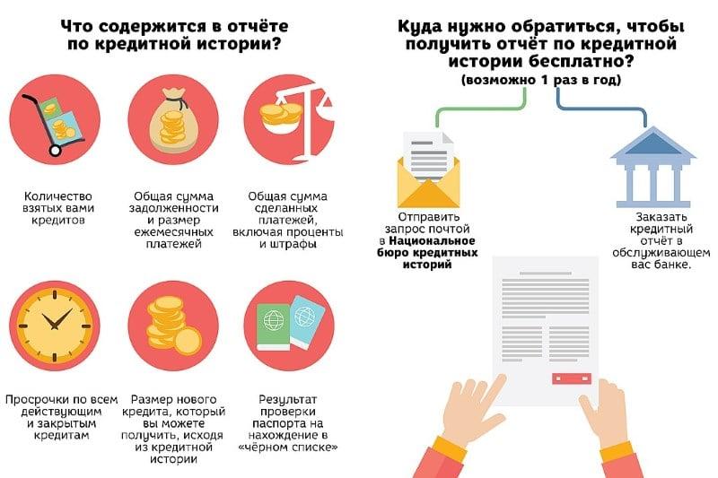 Изображение - Дают ли автокредит с плохой кредитной историей под залог авто kak-vzjat-avtokredit-s-plohoj-kreditnoj-istoriej-2