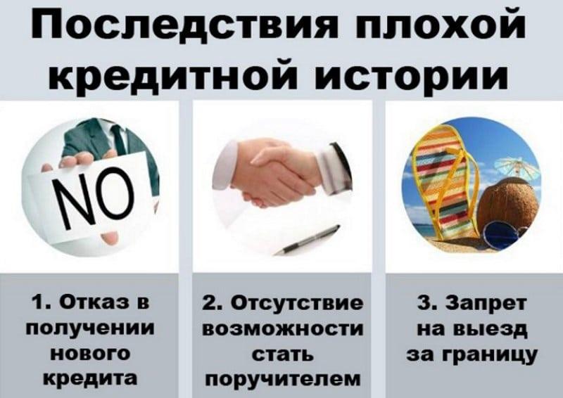 Изображение - Дают ли автокредит с плохой кредитной историей под залог авто kak-vzjat-avtokredit-s-plohoj-kreditnoj-istoriej-3