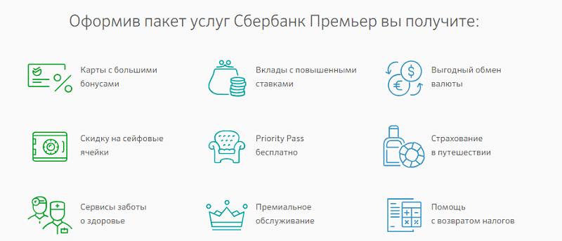 карта Сбербанк Премьер