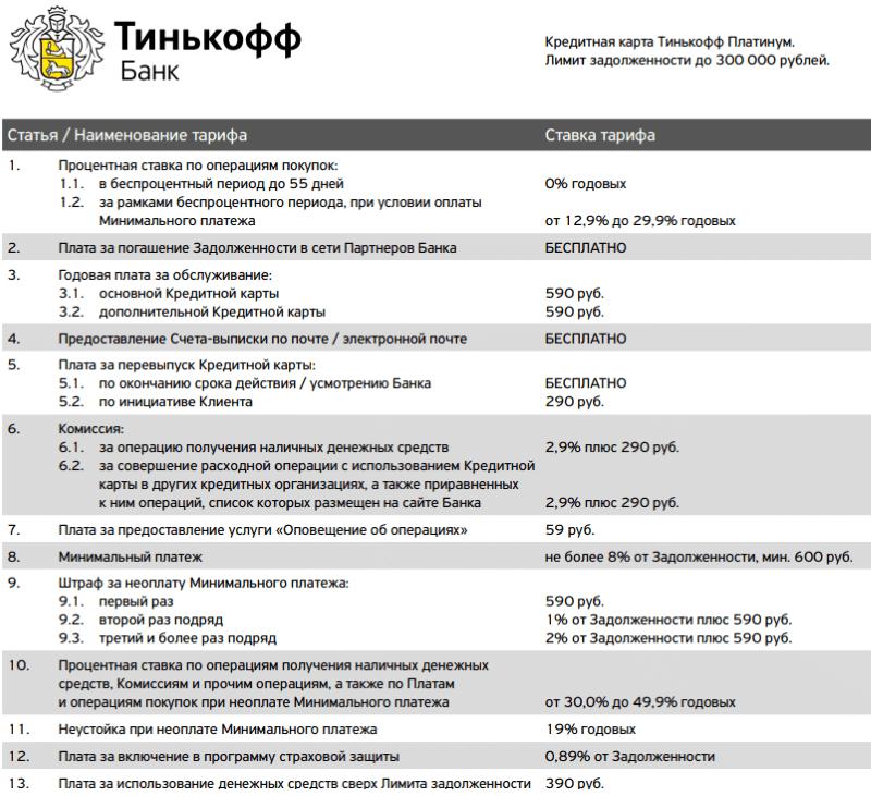 срок перевыпуска карты Тинькофф
