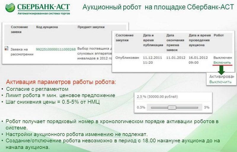 техподдержка АСТ-Сбербанк