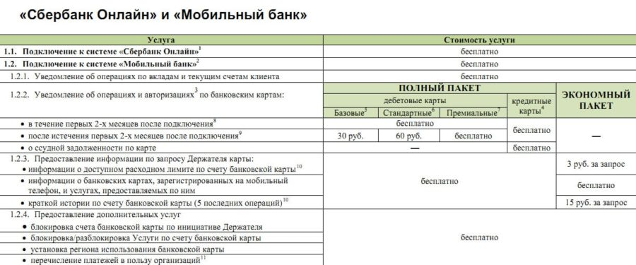 Изображение - Как зарегистрироваться в системе мобильных банковских услуг и системе интернет банкинга sistema-mobilnyh-bankovskih-uslug-sberbanka-registracija3-e1550429818826