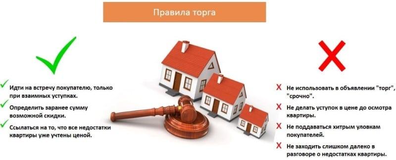 сделка с завышением стоимости квартиры