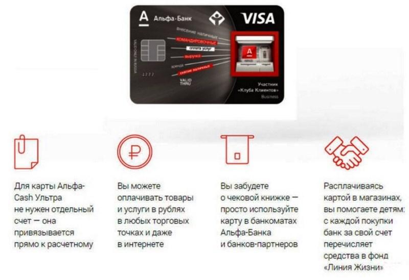Альфа-Банк тариф Электронный для юридических лиц