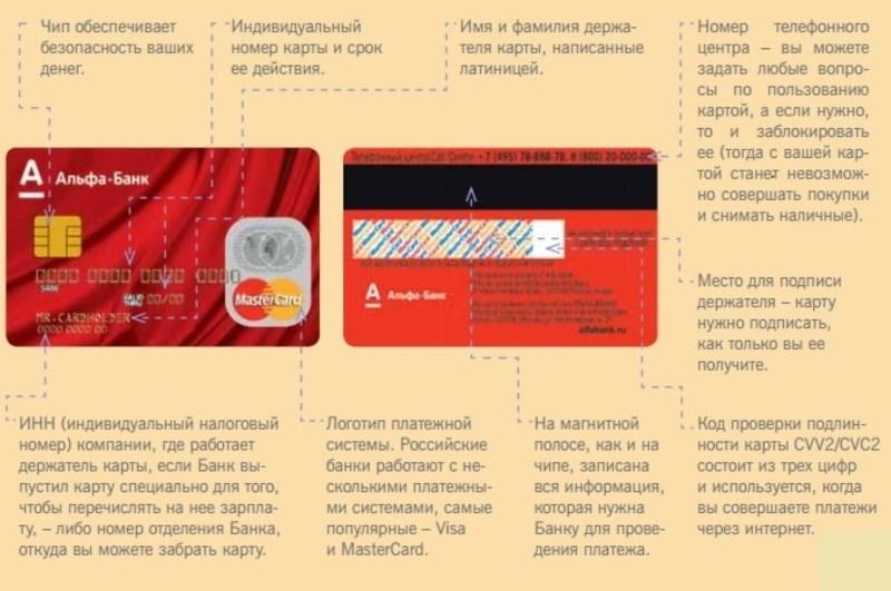 дебетовые карты Альфа-Банка тарифы