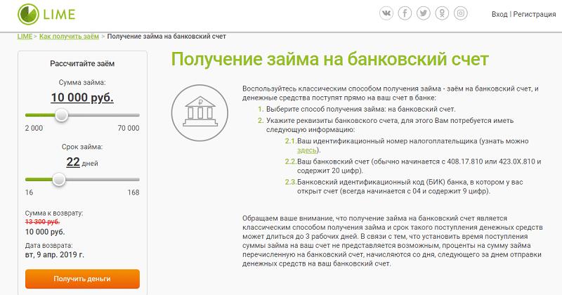 кредит онлайн с 19 лет украина