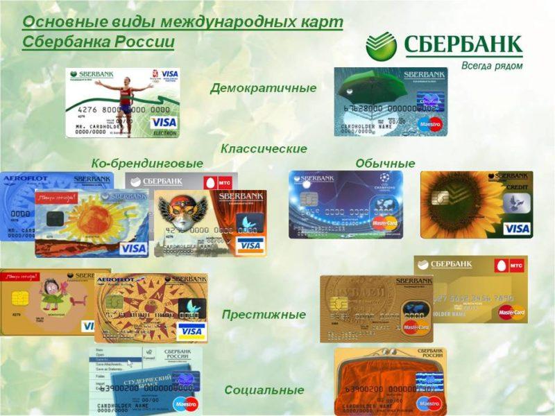 депозитная карта Сбербанка что это такое