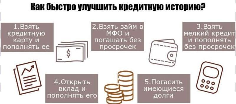 что делать при плохой кредитной истории