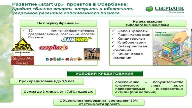 условия проекта Бизнес-Старт