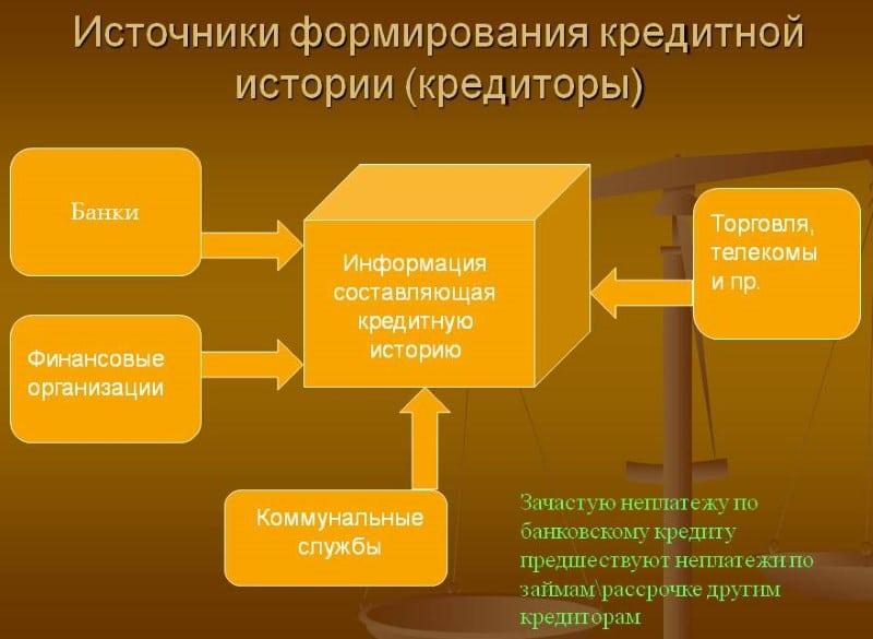 Изображение - Способы узнать через интернет, одобрили ли выдачу ипотеки в сбербанке komu-dajut-ipoteku-na-zhile-v-sberbanke-4