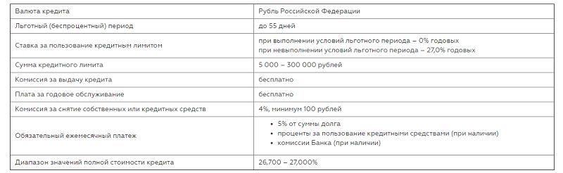 кредит в Крыму в РНКБ