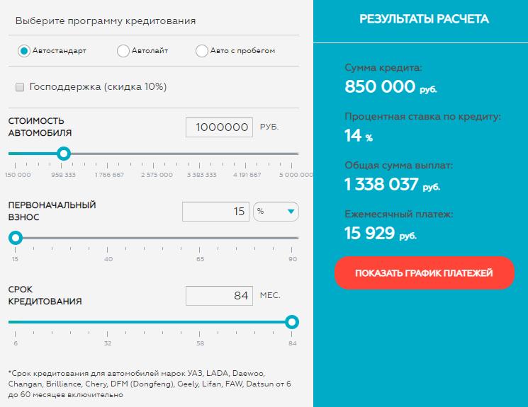 кредит без справки о доходах в Крыму