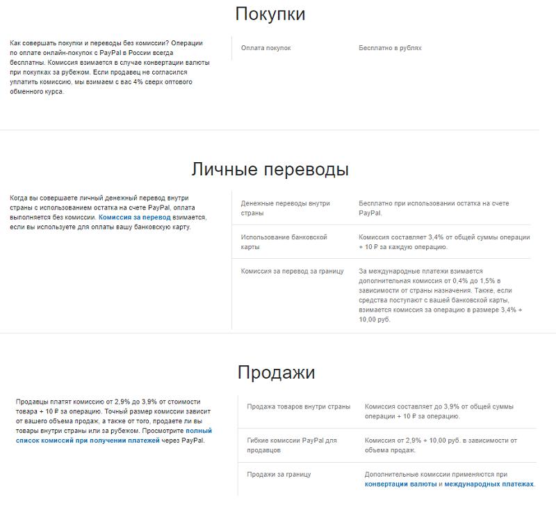 Paypal комиссия за перевод