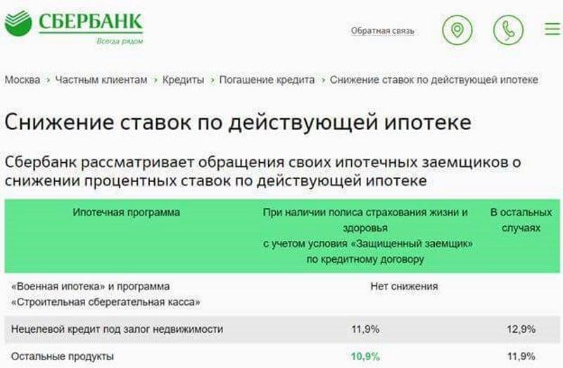 перерасчет ипотеки в Сбербанке при снижении процентной ставки
