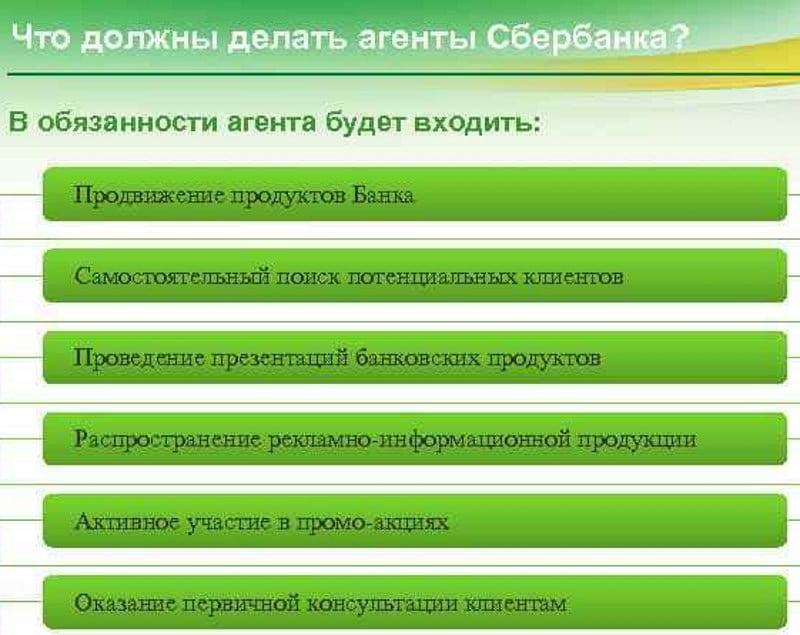 номер ВСП Сбербанк