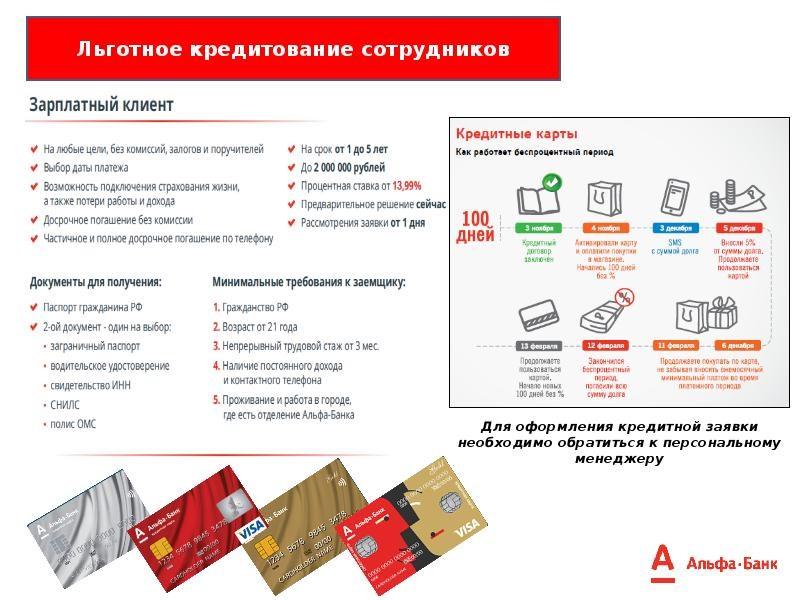 заказать зарплатную карту Альфа-Банка
