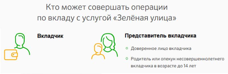 вклад Зеленая улица Сбербанк