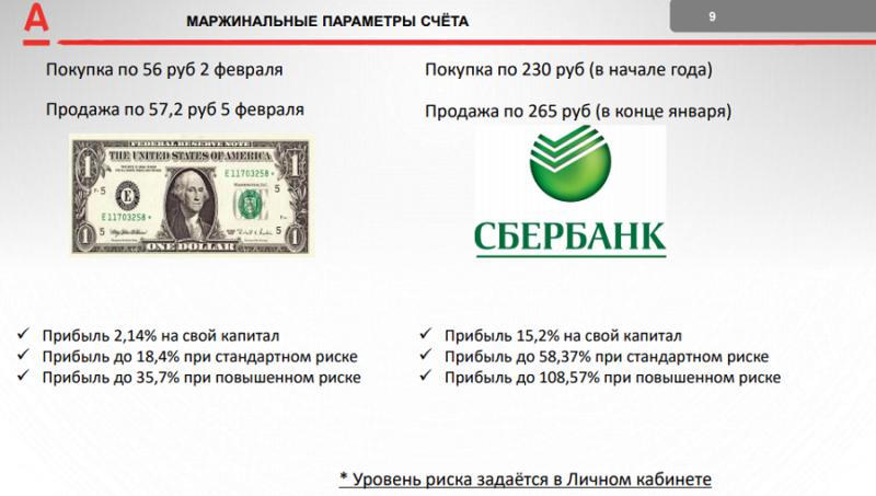 как вывести деньги с брокерского счета Альфа-Банка