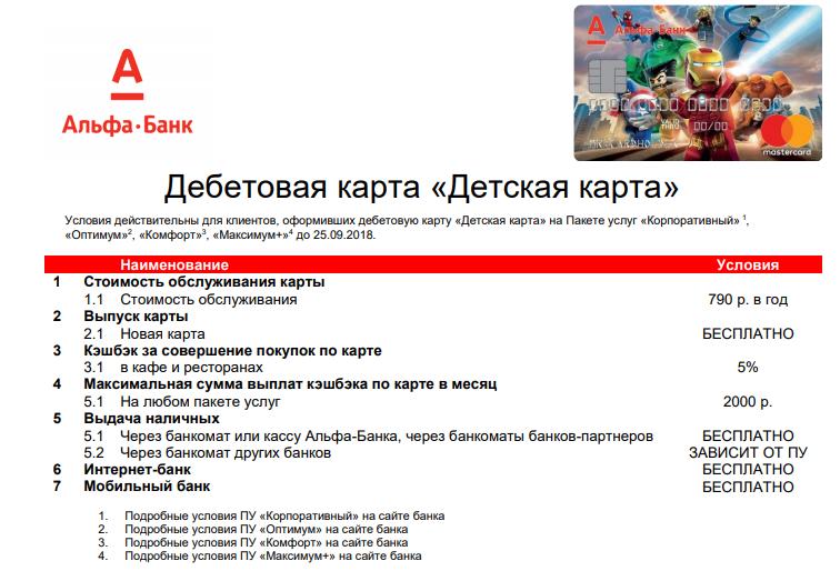 карты Альфа-Банка для подростков