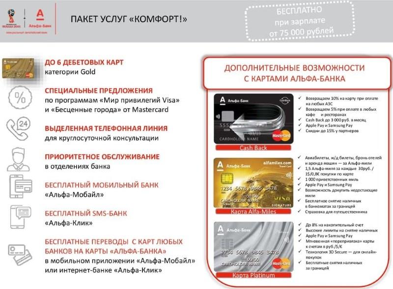Альфа-Банк тариф Комфорт