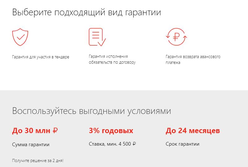 банковская гарантия Альфа-Банка условия