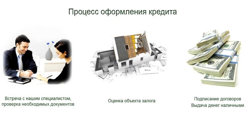 Газпромбанк кредит под залог дома как получить кредит в кредитных потребительских кооперативах