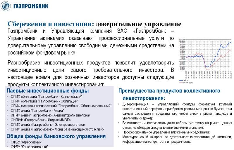 ПИФы от Газпромбанка