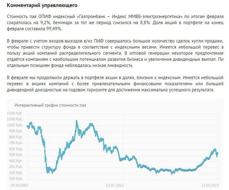 как оформить ПИФ в Газпромбанке