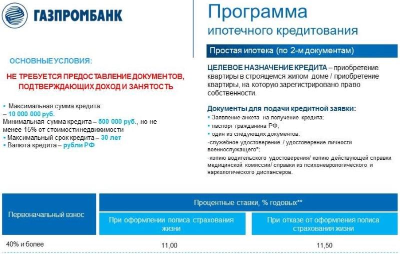 Газпромбанк кредит онлайн заявка
