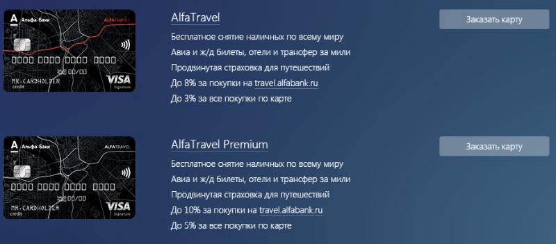 Альфа-Банк карта для путешествий