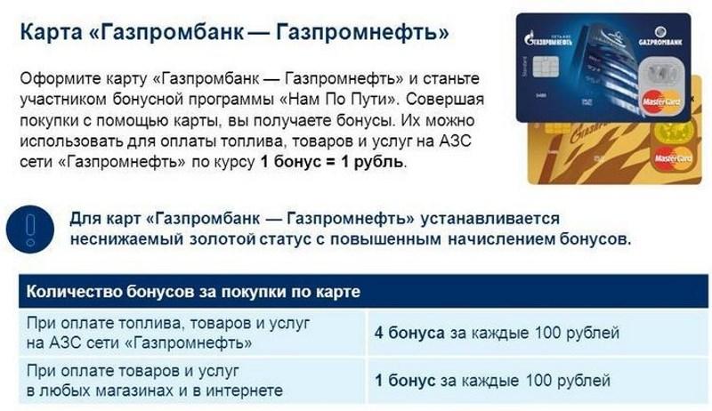 бонусная программа Газпромбанк