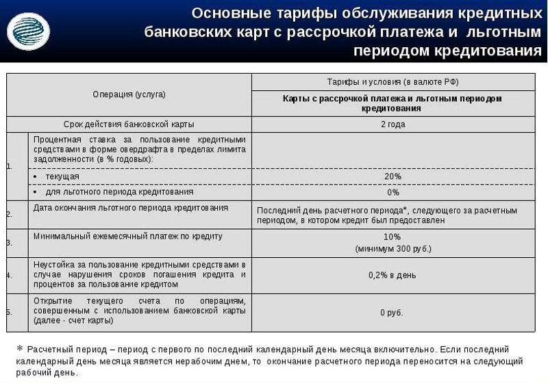 кредитка Газпромбанка