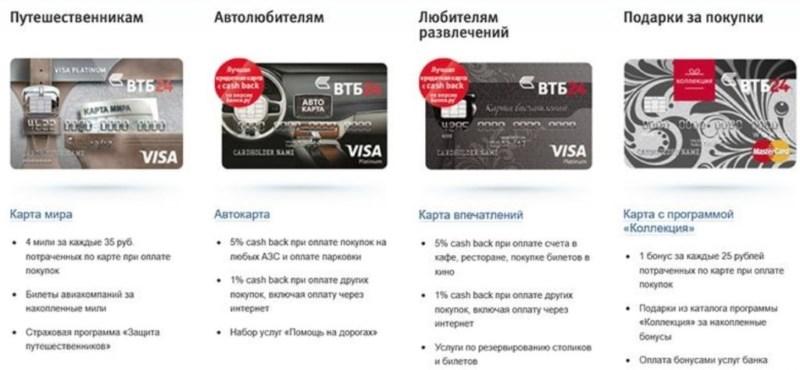 пенсионная карта банка ВТБ