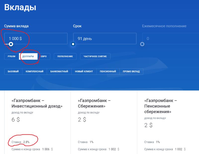валютный вклад в Газпромбанке для физических лиц