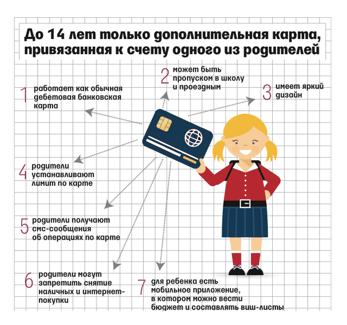 детская карта ВТБ