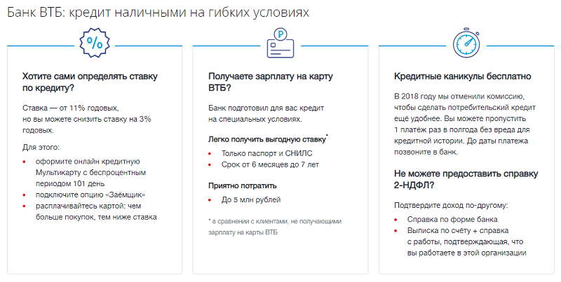Втб оставить заявку на потребительский кредит