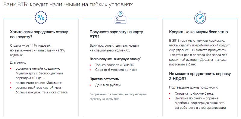 условия кредита ВТБ пенсионерам