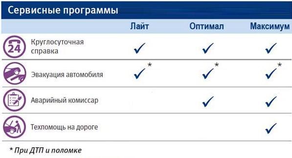 """сколько стоит """"""""Вместо КАСКО"""""""" ВТБ"""