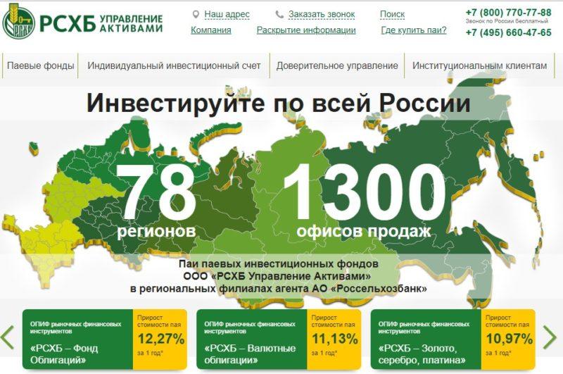 ПИФы Россельхозбанка доходность